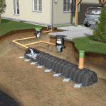 Почему коттеджу или загородному дому нужна локальная канализация?