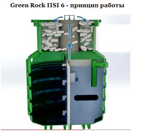 Green Rock IISI 6-2