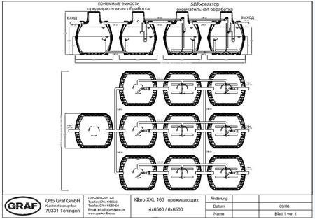 Пример станции очистки рассчитанной на 160 человек производительностью до 25 м³
