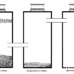 Роль первичного отстойника в очистке канализационных стоков