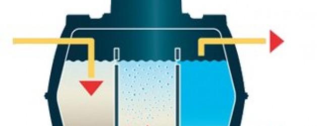 Современная канализация за станциями глубокой биологической очистки стоков