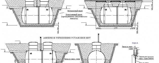 Монтаж системы канализации. Монтаж установки очистки канализационных стоков для поселка