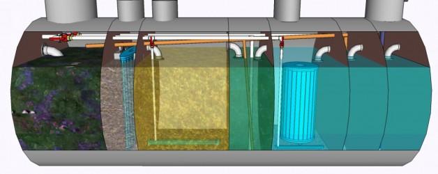 Биореактор — вид модульного очистного сооружения